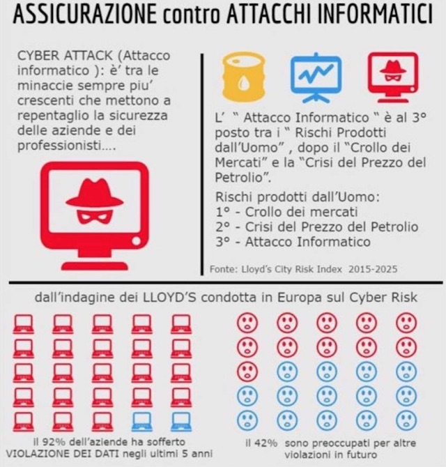 tab-cyber-risk-1